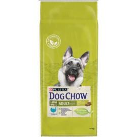 DOG CHOW ADULT LARGE BREED - для взрослых собак крупных пород (индейка)